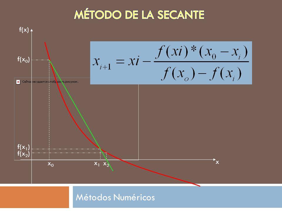 MÉTODO DE LA SECANTE Métodos Numéricos f(x) f(x0) f(x1) f(x2) x0 x1 x2