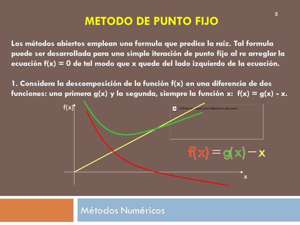 ) ( g f - = METODO DE PUNTO FIJO Métodos Numéricos