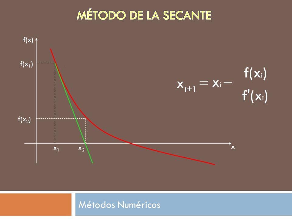 f(xi) = xi - x f (xi) MÉTODO DE LA SECANTE Métodos Numéricos i+1 f(x)