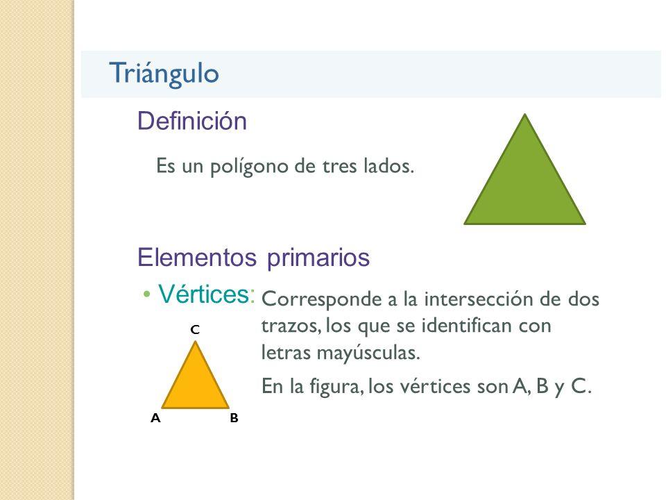 Triángulo Definición Elementos primarios Vértices: