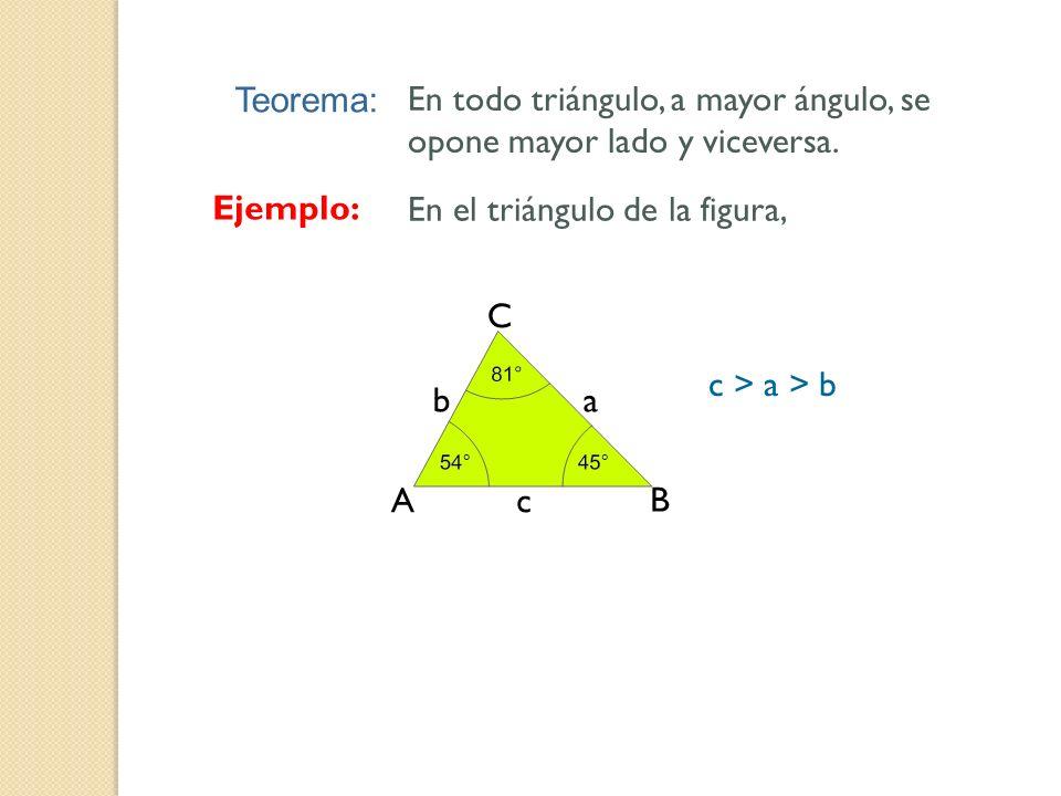Teorema: En todo triángulo, a mayor ángulo, se opone mayor lado y viceversa. Ejemplo: En el triángulo de la figura,