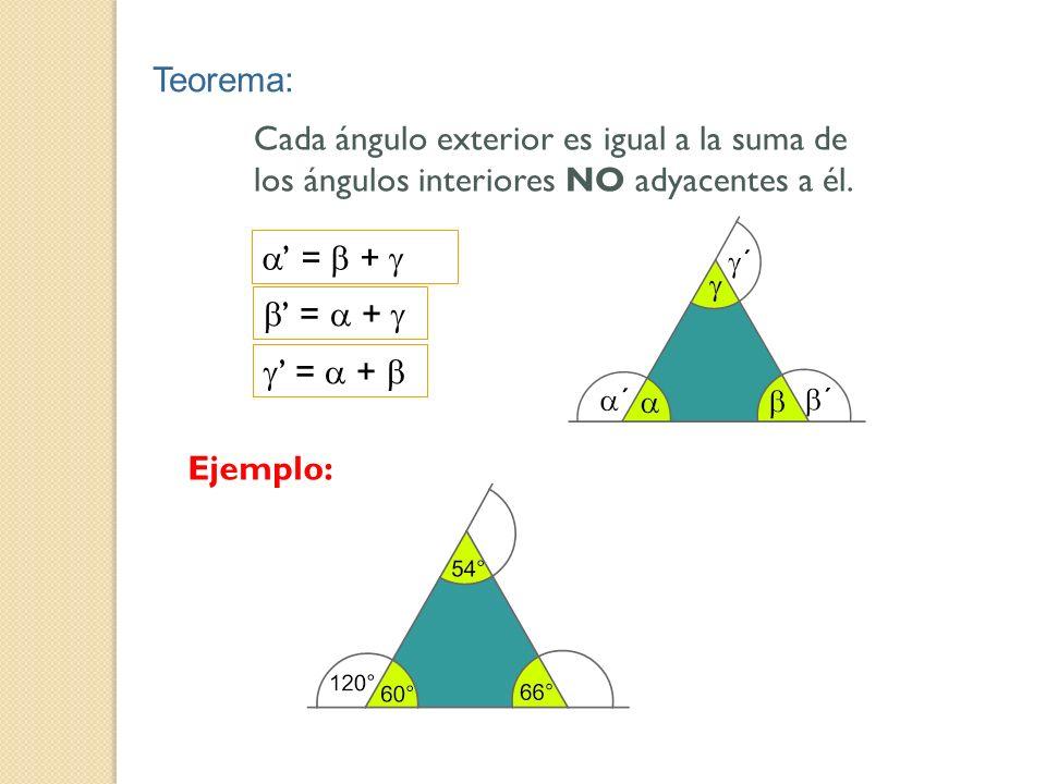 Teorema: Cada ángulo exterior es igual a la suma de los ángulos interiores NO adyacentes a él. a' = b + g.