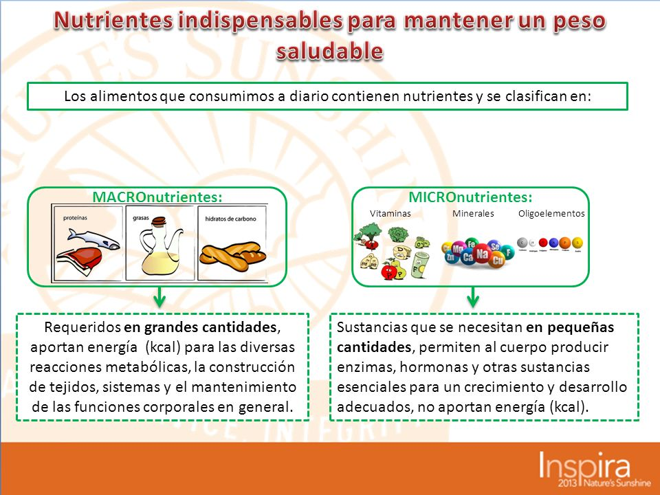 Nutrientes indispensables para mantener un peso saludable