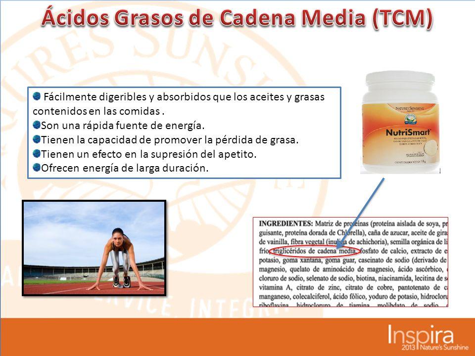 Ácidos Grasos de Cadena Media (TCM)