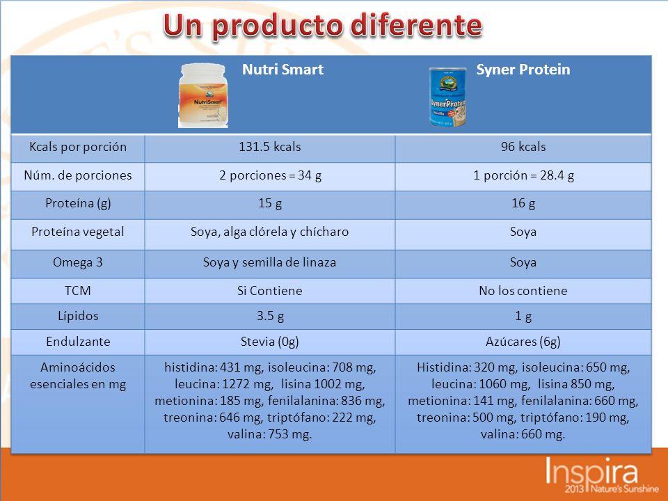 Un producto diferente Nutri Smart Syner Protein Kcals por porción