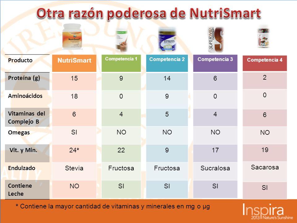 Otra razón poderosa de NutriSmart