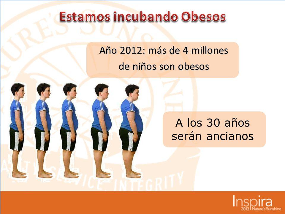 Estamos incubando Obesos