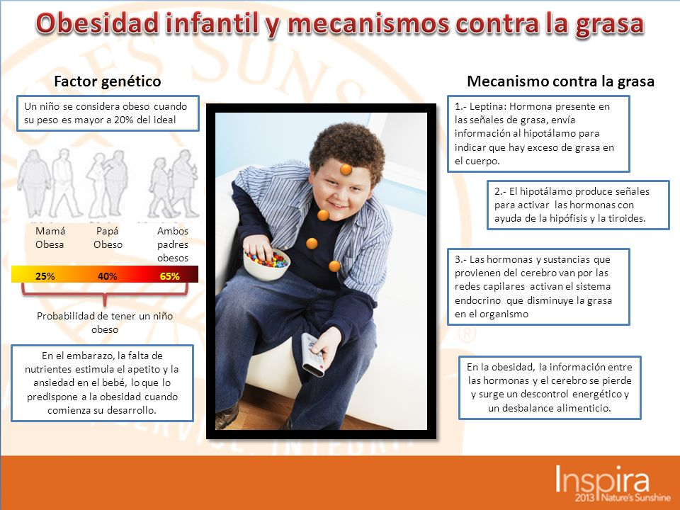 Obesidad infantil y mecanismos contra la grasa