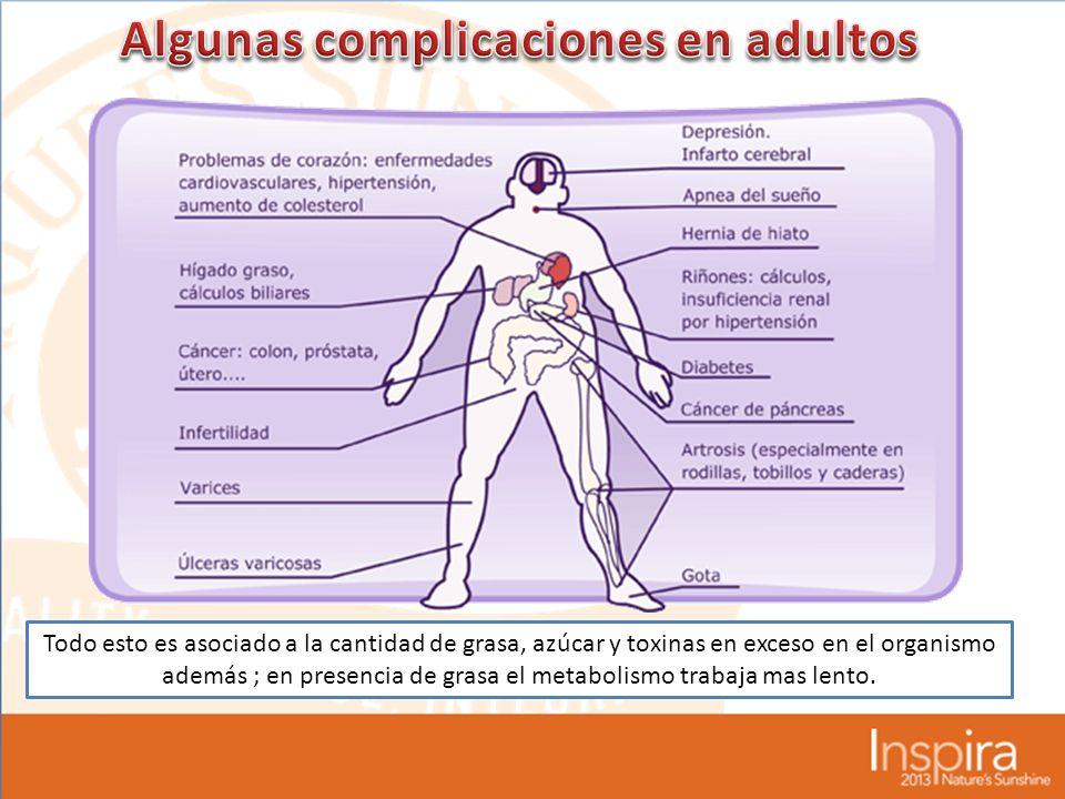 Algunas complicaciones en adultos