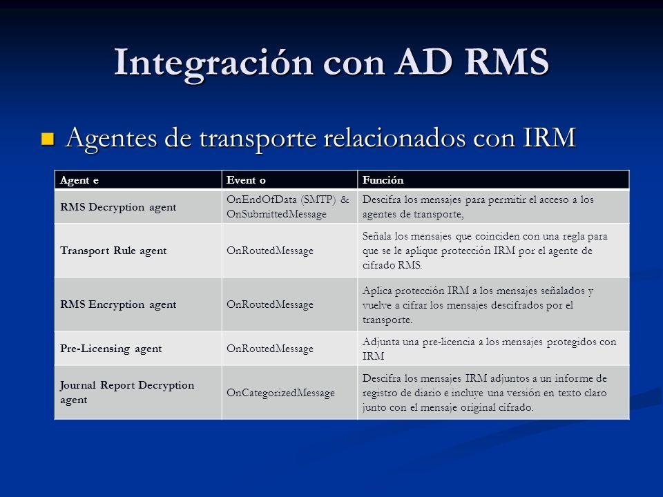 Integración con AD RMS Agentes de transporte relacionados con IRM