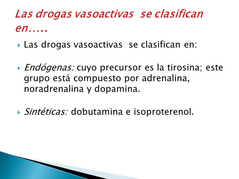 Las drogas vasoactivas se clasifican en…..