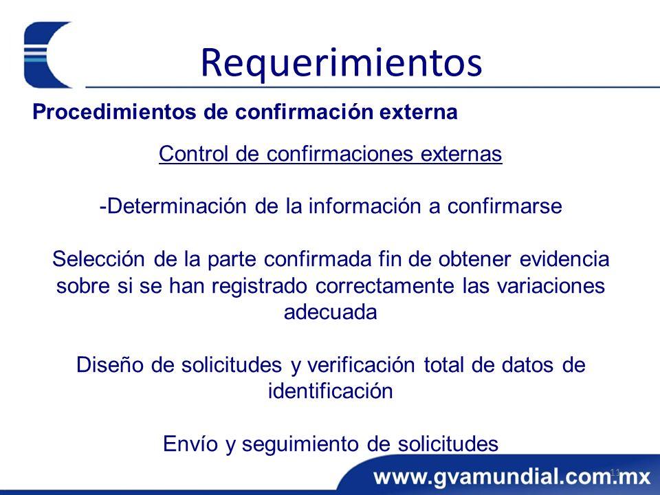 Requerimientos Procedimientos de confirmación externa