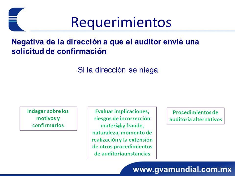 Requerimientos Negativa de la dirección a que el auditor envié una solicitud de confirmación. Si la dirección se niega.