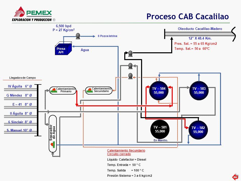 Oleoducto Cacalilao-Madero