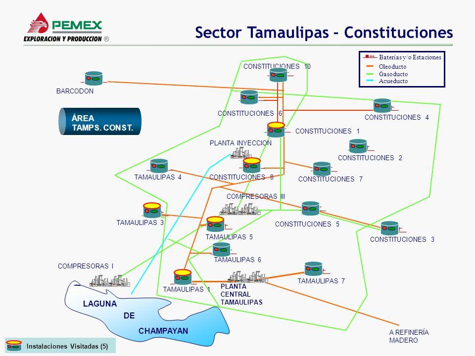 Sector Tamaulipas - Constituciones