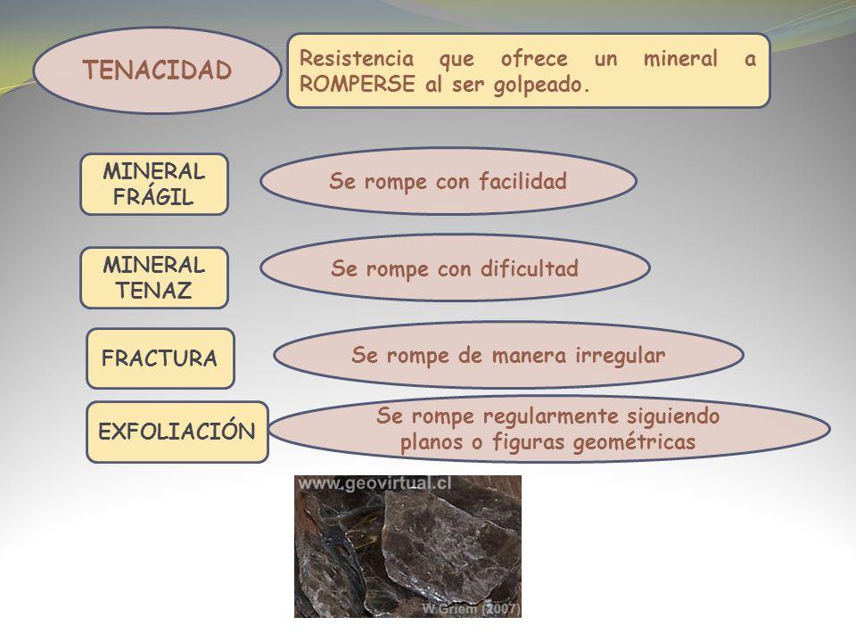 TENACIDAD Resistencia que ofrece un mineral a ROMPERSE al ser golpeado. Se rompe con facilidad. MINERAL FRÁGIL.
