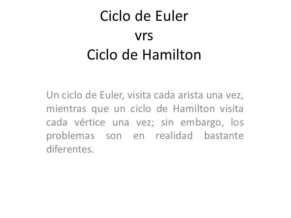 Ciclo de Euler vrs Ciclo de Hamilton
