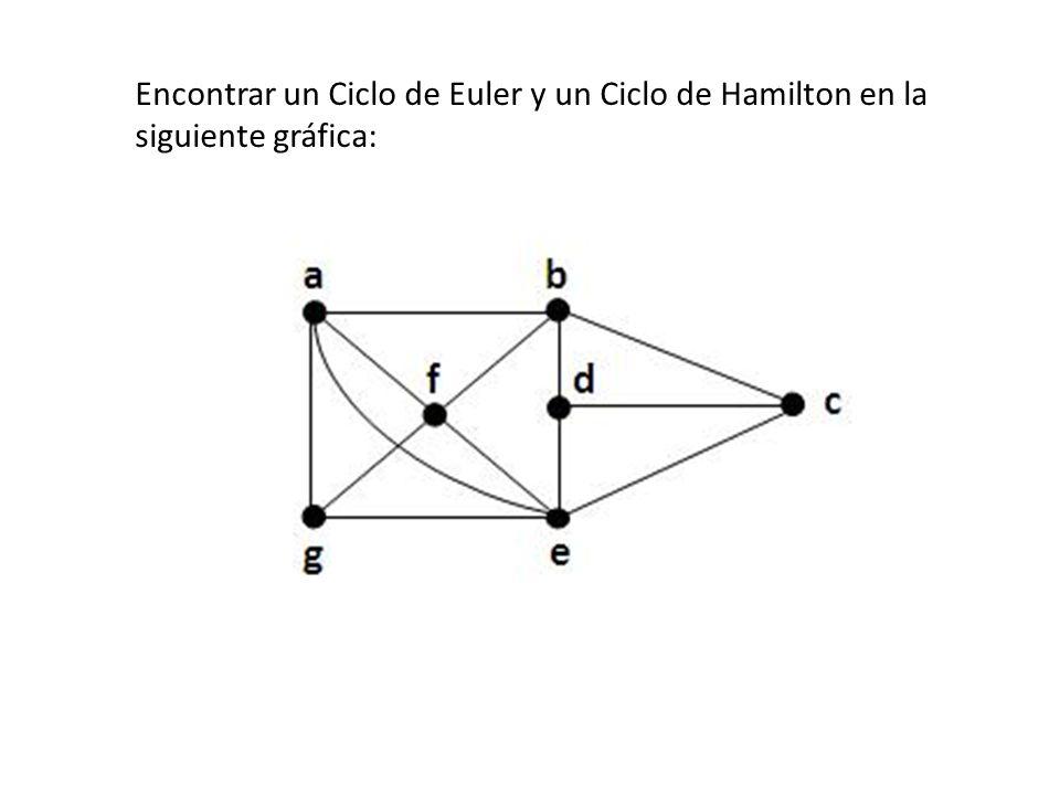 Encontrar un Ciclo de Euler y un Ciclo de Hamilton en la siguiente gráfica: