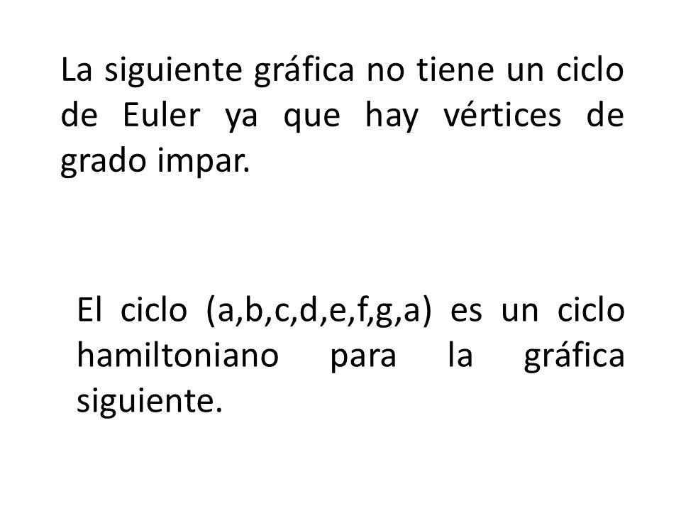 La siguiente gráfica no tiene un ciclo de Euler ya que hay vértices de grado impar.