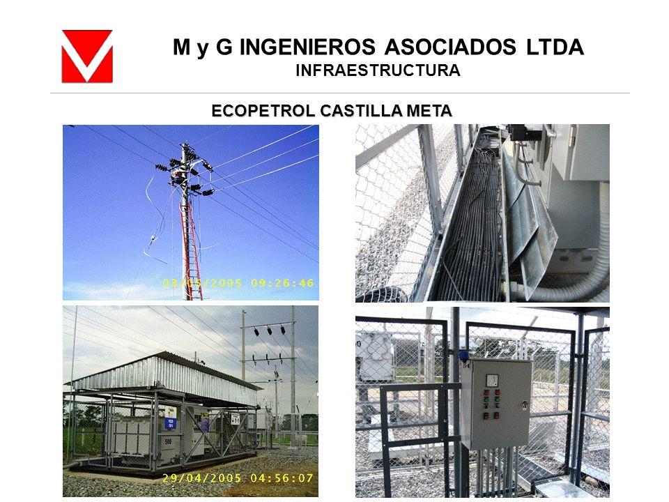 M y G INGENIEROS ASOCIADOS LTDA ECOPETROL CASTILLA META