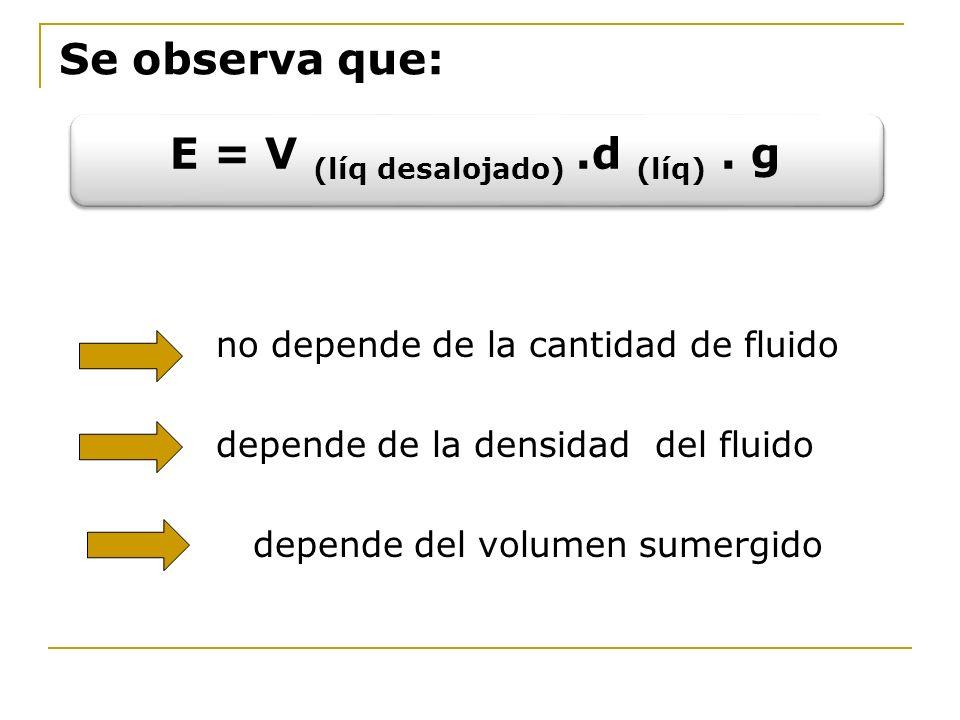 E = V (líq desalojado) .d (líq) . g