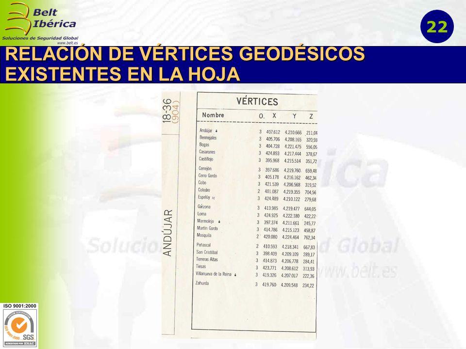 RELACIÓN DE VÉRTICES GEODÉSICOS EXISTENTES EN LA HOJA