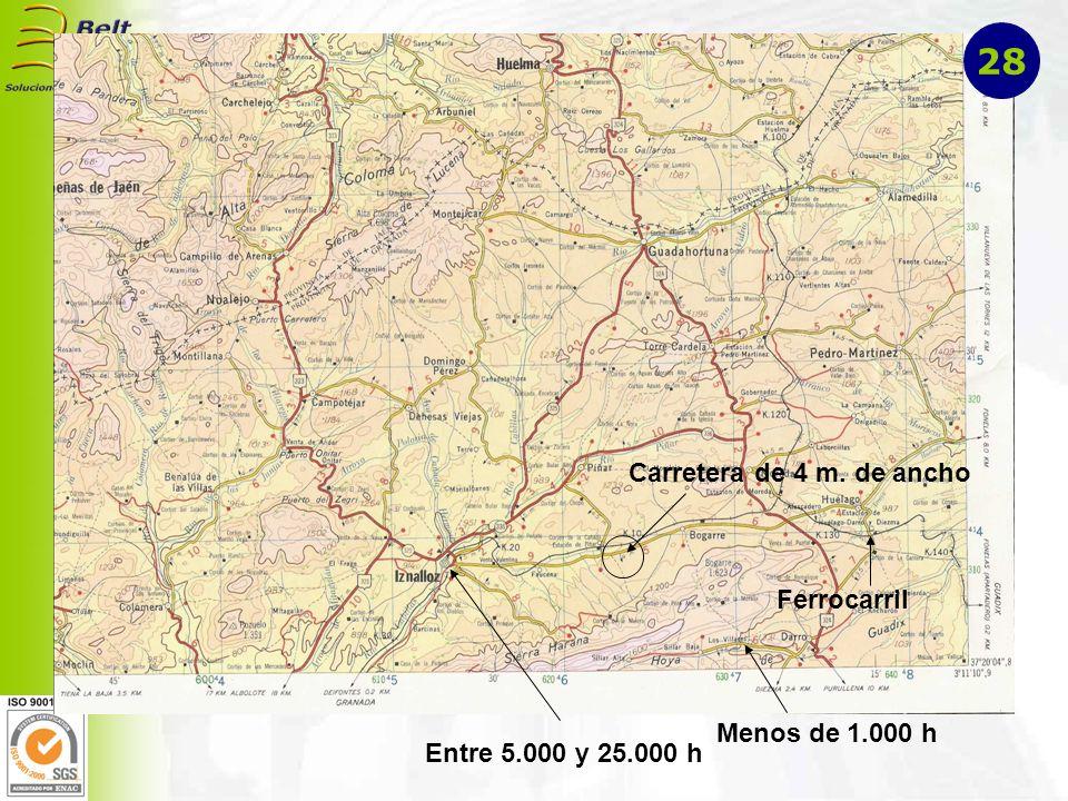 28 Carretera de 4 m. de ancho Ferrocarril Menos de 1.000 h