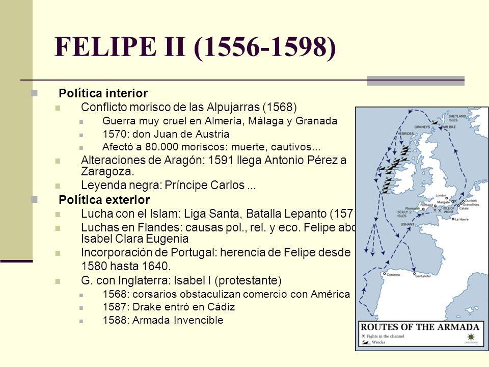 FELIPE II (1556-1598) Política interior Política exterior