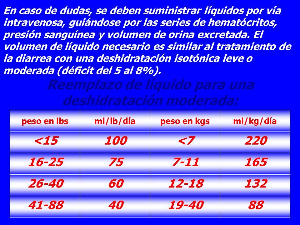 Reemplazo de líquido para una deshidratación moderada: