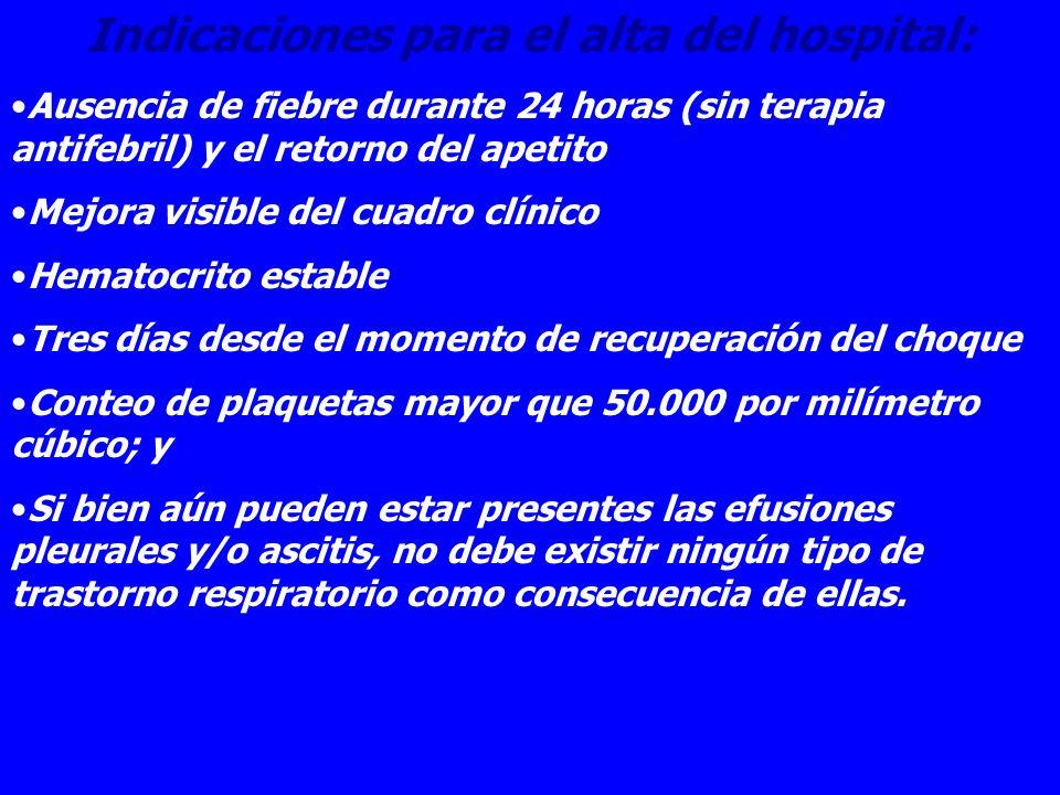 Indicaciones para el alta del hospital: