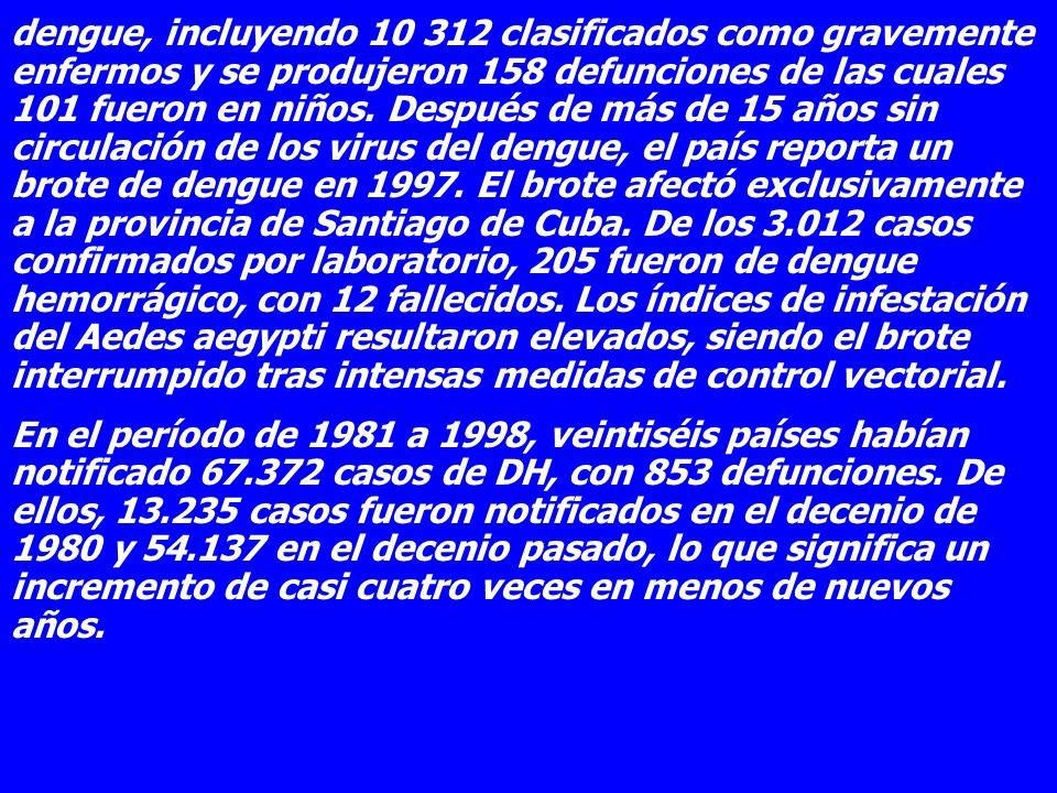 dengue, incluyendo 10 312 clasificados como gravemente enfermos y se produjeron 158 defunciones de las cuales 101 fueron en niños. Después de más de 15 años sin circulación de los virus del dengue, el país reporta un brote de dengue en 1997. El brote afectó exclusivamente a la provincia de Santiago de Cuba. De los 3.012 casos confirmados por laboratorio, 205 fueron de dengue hemorrágico, con 12 fallecidos. Los índices de infestación del Aedes aegypti resultaron elevados, siendo el brote interrumpido tras intensas medidas de control vectorial.
