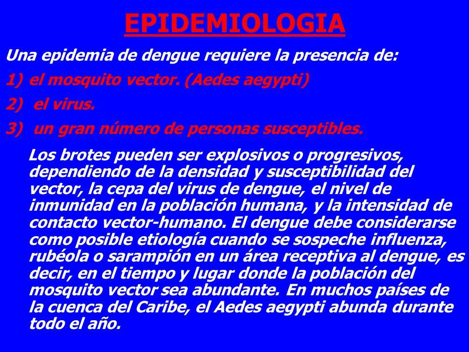 EPIDEMIOLOGIA Una epidemia de dengue requiere la presencia de: