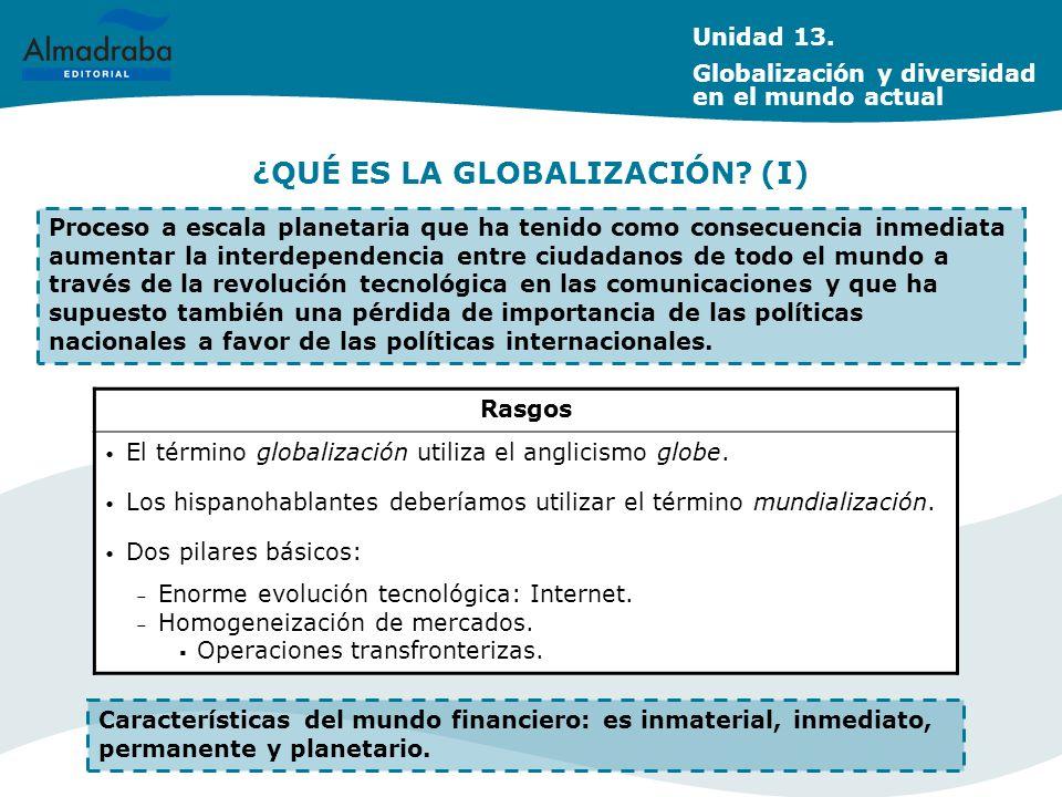 ¿QUÉ ES LA GLOBALIZACIÓN (I)