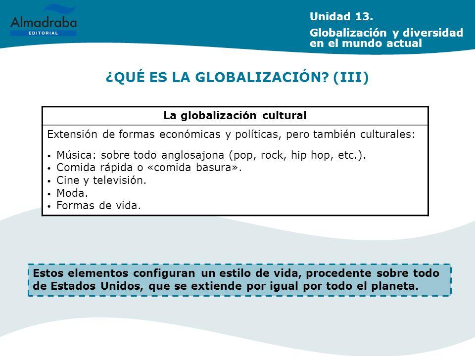 ¿QUÉ ES LA GLOBALIZACIÓN (III)