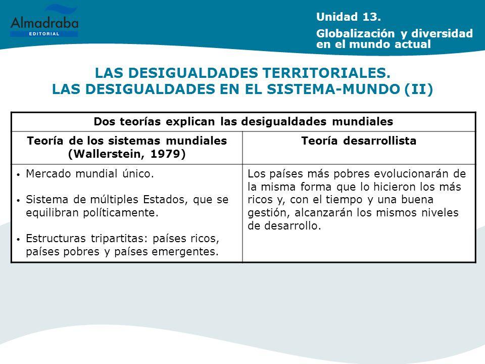 Unidad 13. Globalización y diversidad en el mundo actual. LAS DESIGUALDADES TERRITORIALES. LAS DESIGUALDADES EN EL SISTEMA-MUNDO (II)