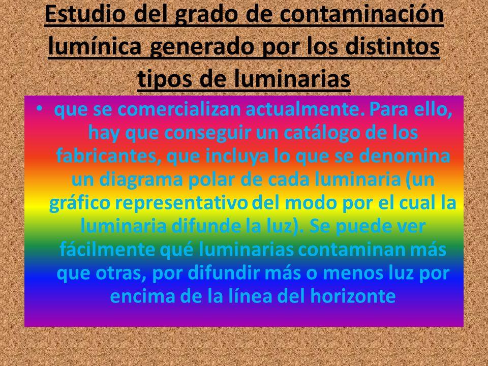 Estudio del grado de contaminación lumínica generado por los distintos tipos de luminarias