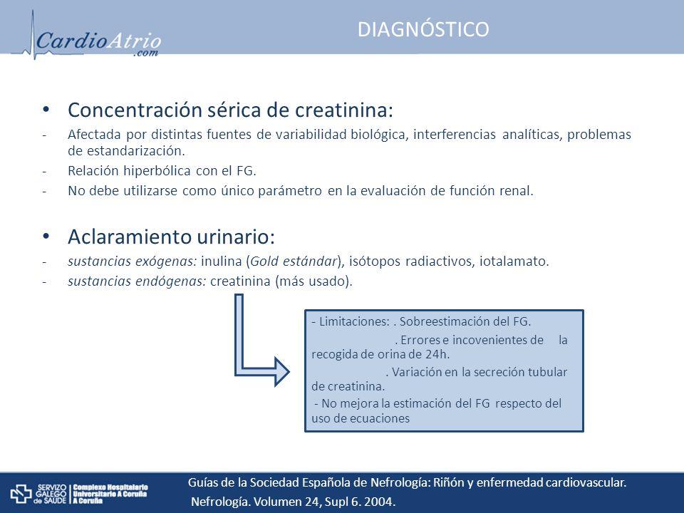 Concentración sérica de creatinina: