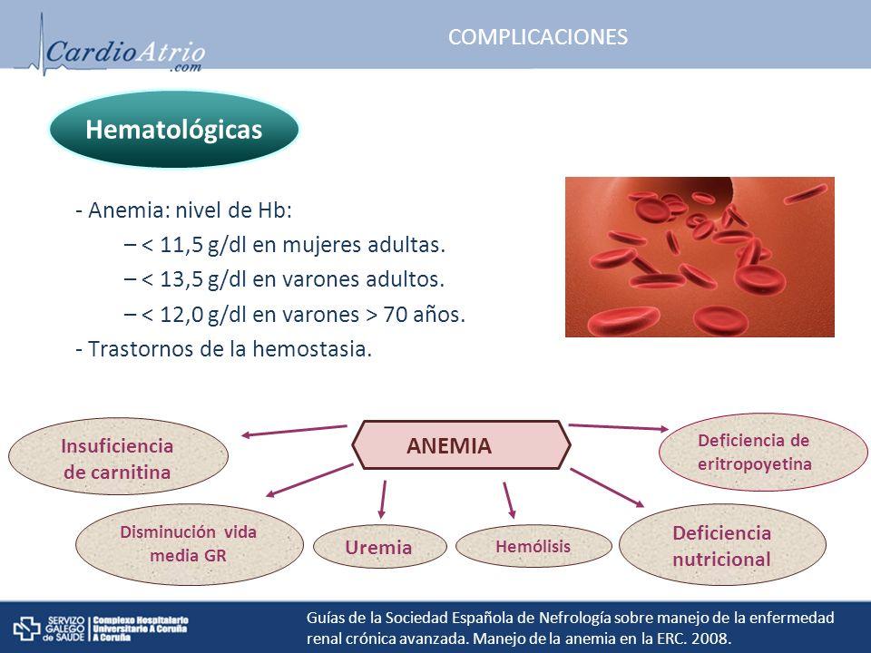 Hematológicas COMPLICACIONES - Anemia: nivel de Hb: