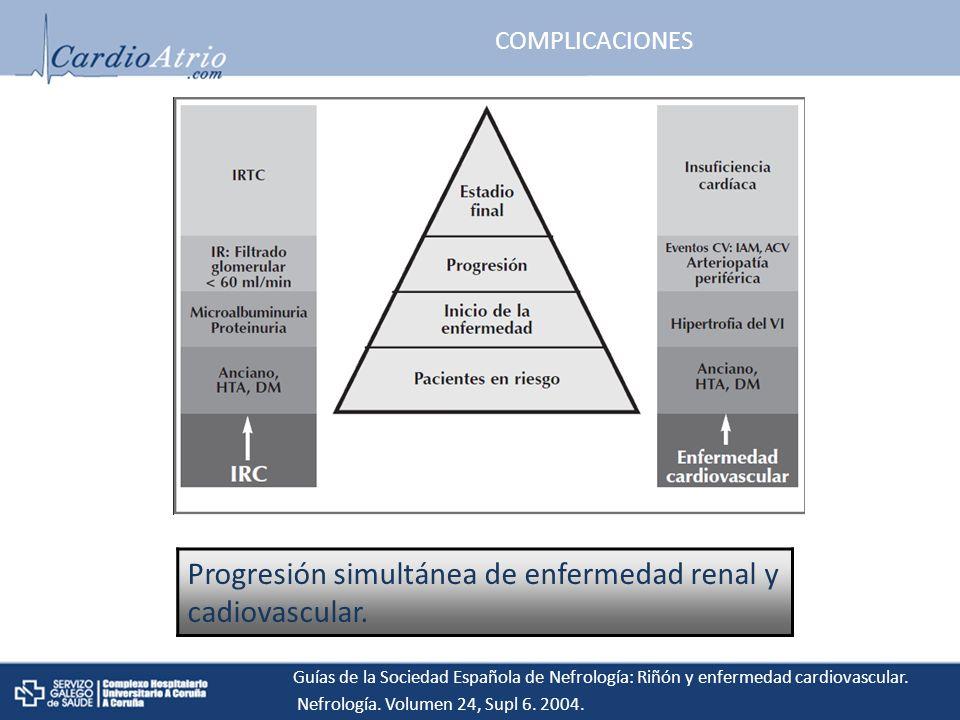 Progresión simultánea de enfermedad renal y cadiovascular.