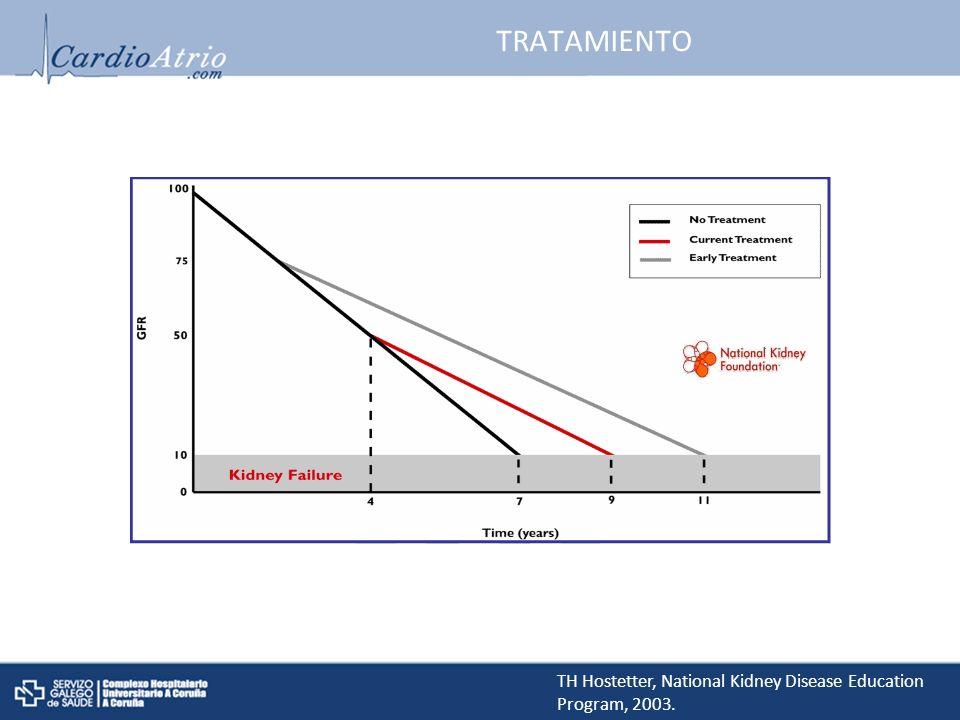 TRATAMIENTO El diagnóstico de la enfermedad en un estadio temprano y el inicio de tratamiento precoz, mejora la supervivencia en estos pacientes.
