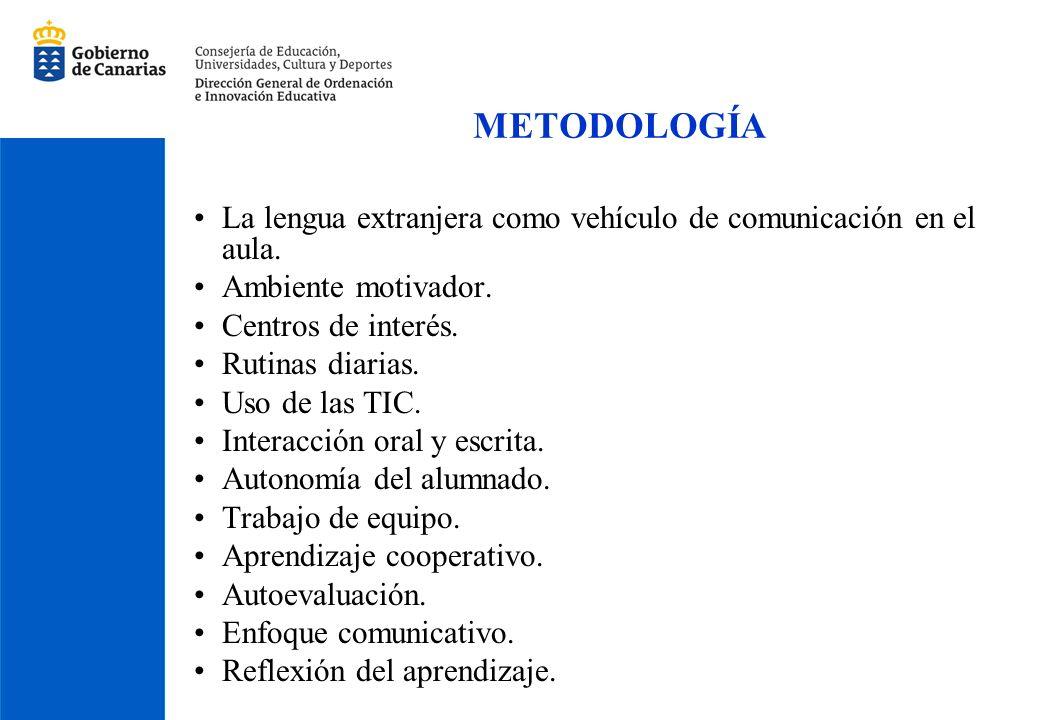 METODOLOGÍA La lengua extranjera como vehículo de comunicación en el aula. Ambiente motivador. Centros de interés.