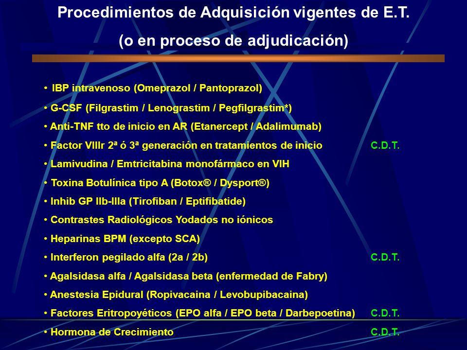 Procedimientos de Adquisición vigentes de E.T.