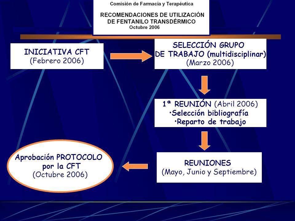 DE TRABAJO (multidisciplinar) Selección bibliografía