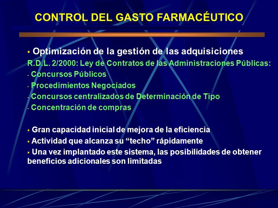CONTROL DEL GASTO FARMACÉUTICO