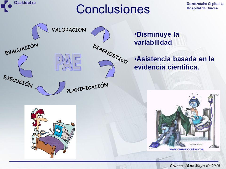 Conclusiones PAE Disminuye la variabilidad