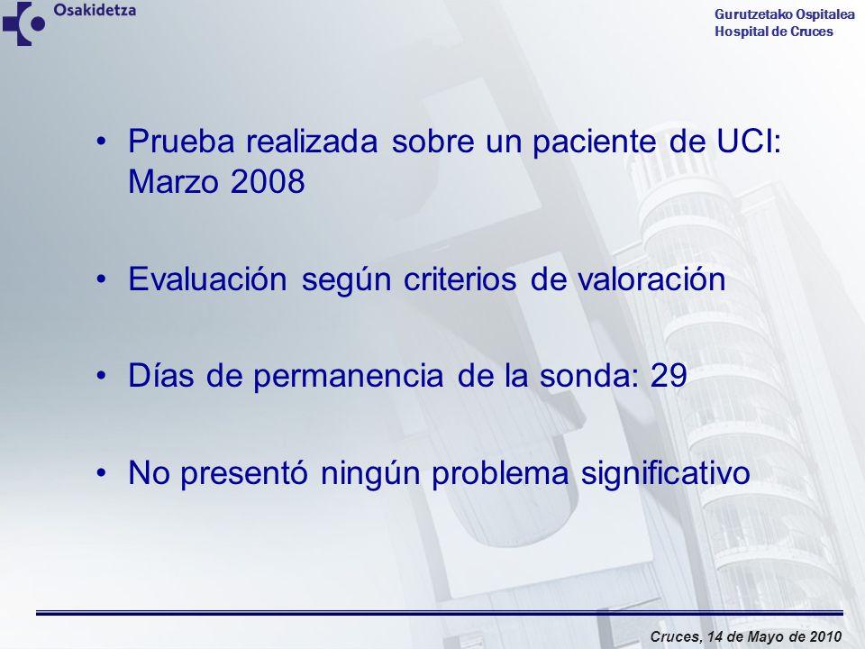 Prueba realizada sobre un paciente de UCI: Marzo 2008