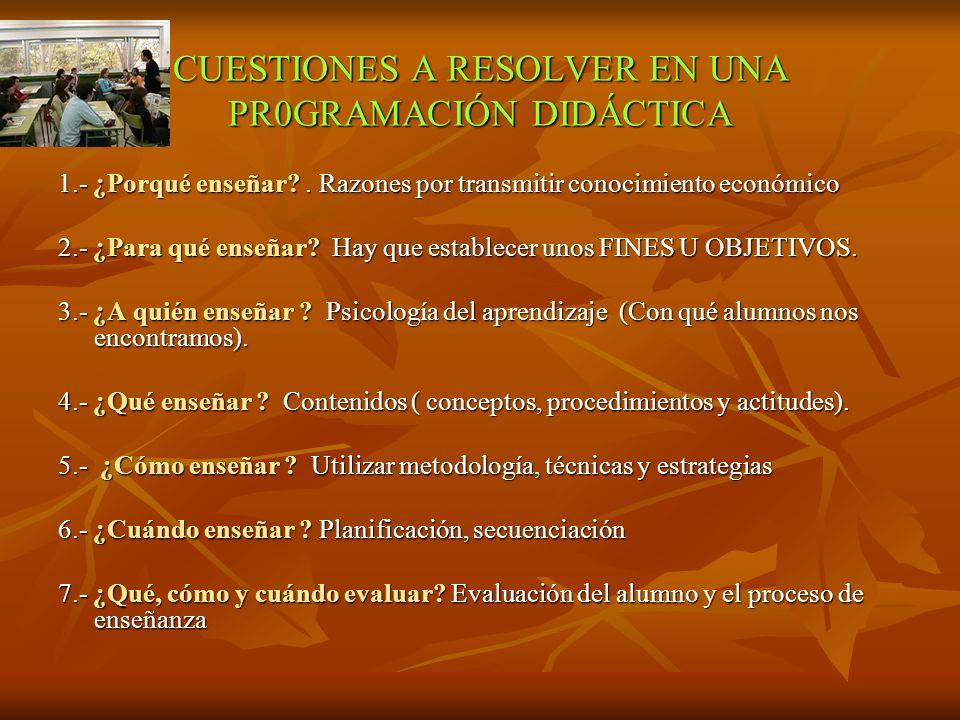 CUESTIONES A RESOLVER EN UNA PR0GRAMACIÓN DIDÁCTICA