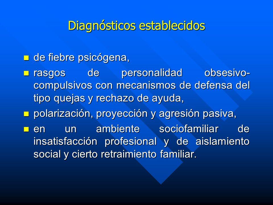 Diagnósticos establecidos