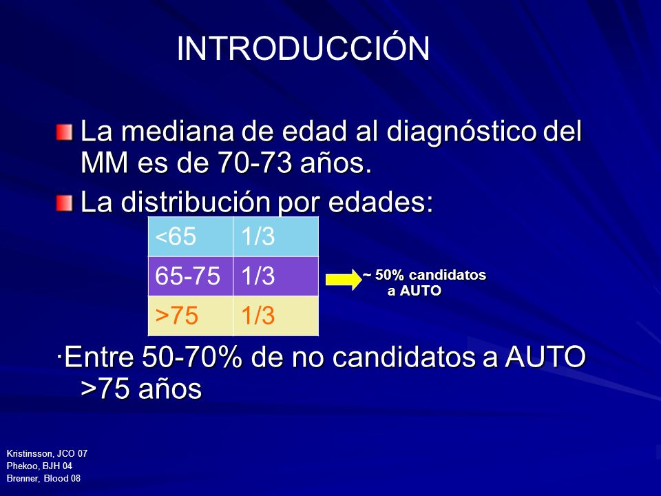 INTRODUCCIÓN La mediana de edad al diagnóstico del MM es de 70-73 años. La distribución por edades:
