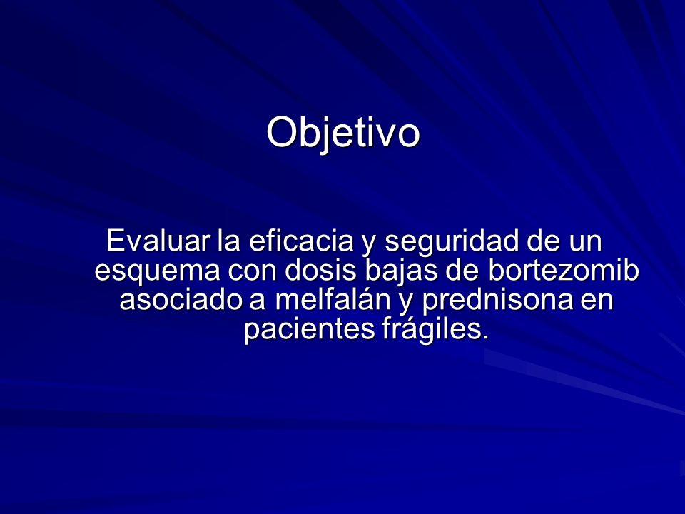 ObjetivoEvaluar la eficacia y seguridad de un esquema con dosis bajas de bortezomib asociado a melfalán y prednisona en pacientes frágiles.
